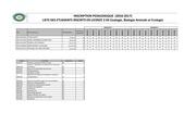 Fichier PDF insc peda licence 3zba 1