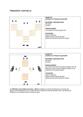 Fichier PDF frequence gestuelle