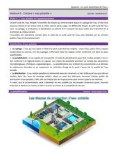 Fichier PDF fiche 4