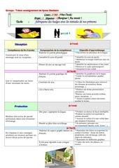 pdf fiches 3ap projet 1 2 g