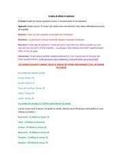 Fichier PDF grades de guilde