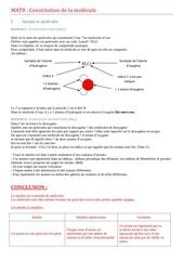 Fichier PDF mat8 constitution de la molecule