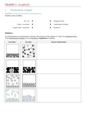 Fichier PDF transf 1 le ph 1