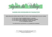 bareme ds honoraires