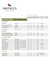 price list vintages 06 12