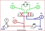 dossier symboles hydrauliques 1