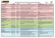 Fichier PDF jpo universites 2018 idf