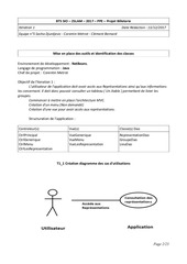 Groupe5_PPE_Billeterie_Compte-Rendu_iteration_1.pdf - page 2/23