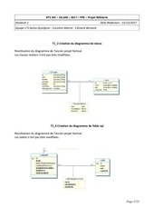Groupe5_PPE_Billeterie_Compte-Rendu_iteration_1.pdf - page 3/23