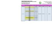affichage 1st programme generale examens 1 ere
