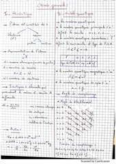 revision chimie