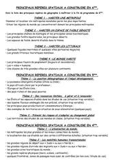 reperes geo brevet