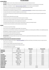 Fichier PDF chartecommission