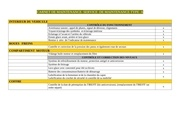 Fichier PDF programme maintenance