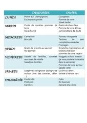 Fichier PDF menu 2eme semaine de janvier 1