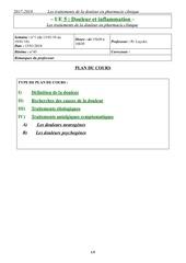 15012018 15h30 16h30 traitementsdouleurenpharmacieclinique