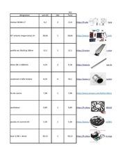 cnc laser pdf