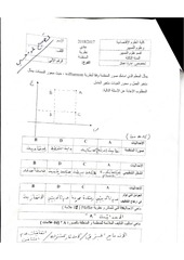 theorie organisation sec1 1