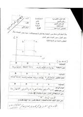 theorie organisation sec2 1
