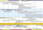 Fichier PDF frise chronologique chretien 27 01 2018
