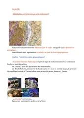 Fichier PDF carto cm