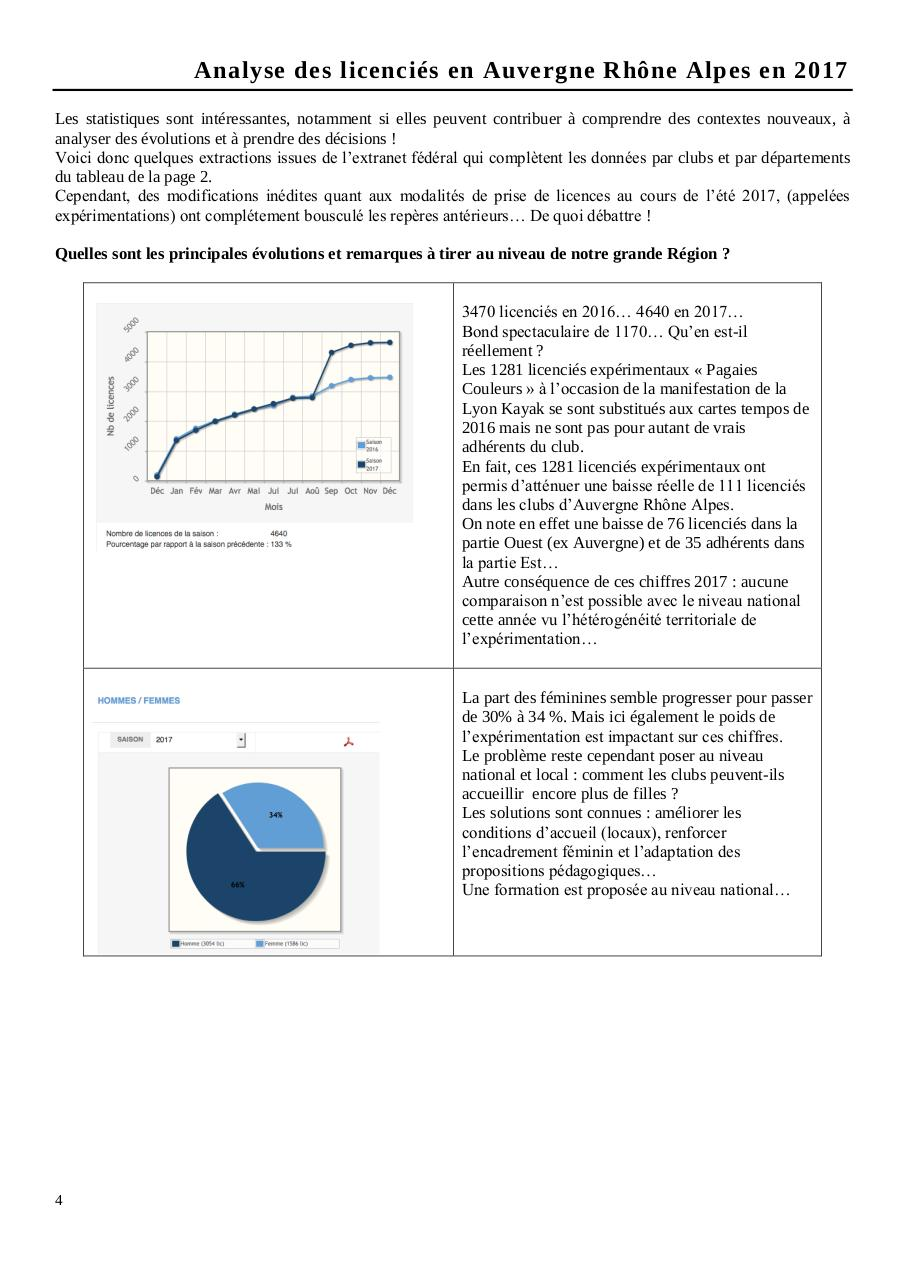 AG rapport-VF.pdf - page 4/44