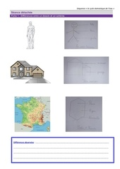 Fichier PDF fiche 1
