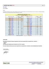 rapport 160413