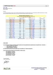 rapport 160503