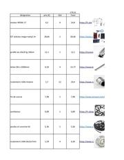 n10 3d liste composante
