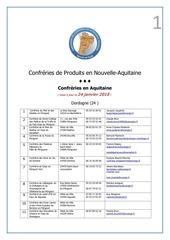 confreries de produits en nouvelle aquitaine 1
