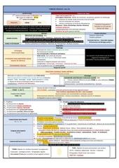 Fichier PDF 311 tumeurs vEsicales
