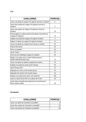 liste challenges
