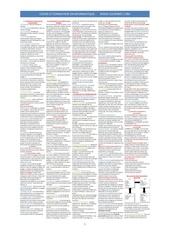 Fichier PDF communcation tous les cours resume fr ofppt