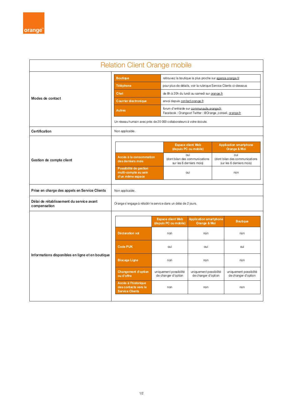 Contrat FlyBox.pdf - page 2/3