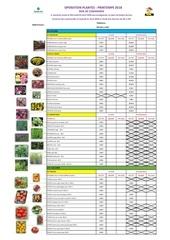 bdc plantes sou des ecoles viriat 2018 1