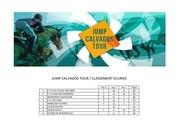 Fichier PDF classement ecuries etape 1