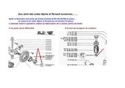 Fichier PDF jts spie dif et compteur club alpine