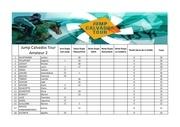 classement amateur 2 etape 2