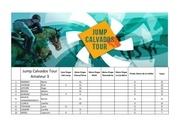 classement amateur 3 etape 2