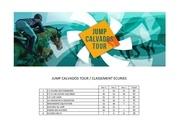 Fichier PDF classement ecuries etape 2