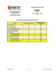 liste des concours