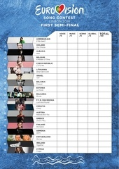 eurovision2018 scoreboard sm1