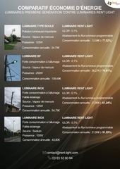 comparatif energie rent light