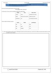 Fichier PDF activite consultation bd