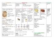 tableau ue8 ectoparasites