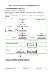bilan des connaissances m1 2 3