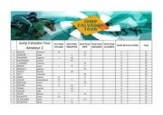 classement amateur 2 etape 3