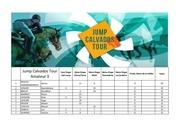 Fichier PDF classement amateur 3 etape 3