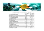 Fichier PDF classement ecuries etape 3